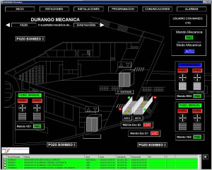 Telemando electromecánica ETS